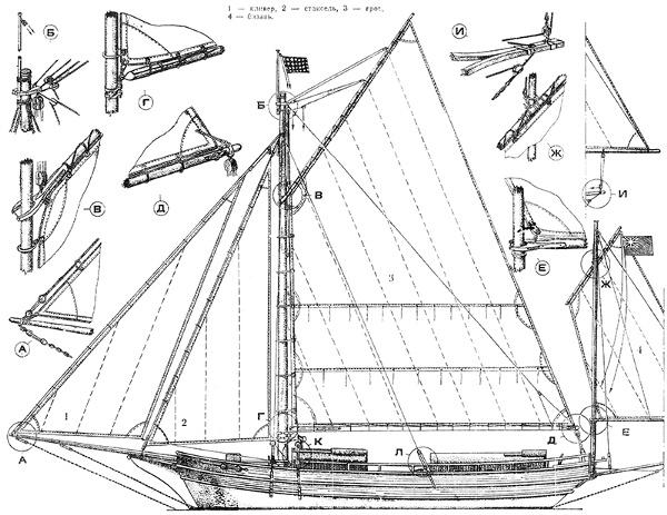 Яхта «Спрей». Схема парусного